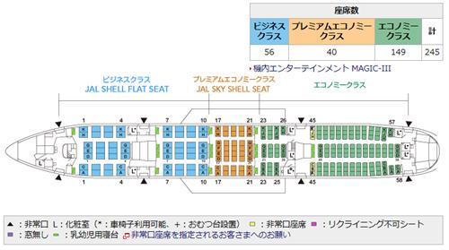 jal_777-200_シートマップ