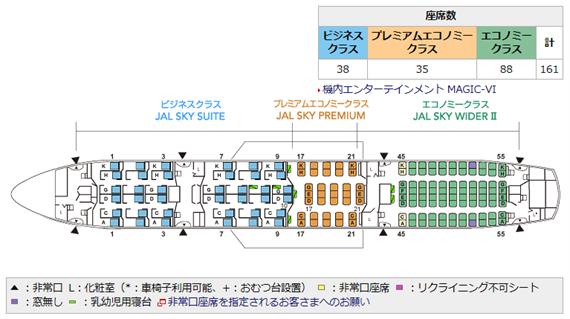 日本航空787-8-ss8シートマップ