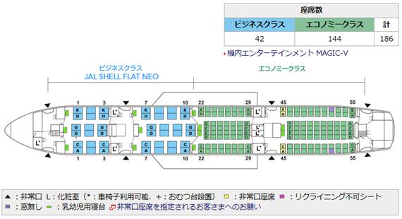 日本航空787-8型機シートマップ