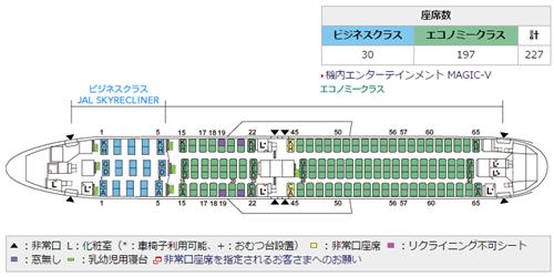 JALB767-300シートマップ
