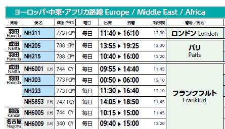 ana_timetable01