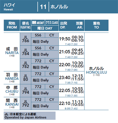jal_time-table01