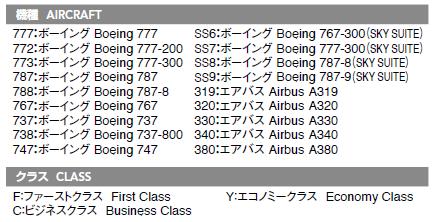JAL時刻表の表記方法