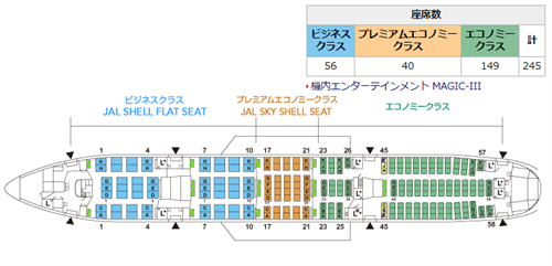 JAL777-200ERシートマップ