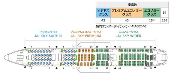JAL_B777-200ERシートマップ