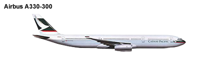 CX_330-300