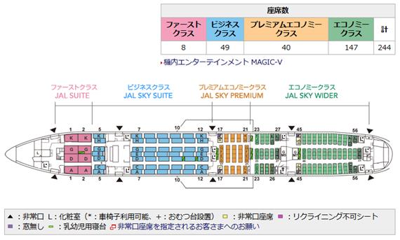 JAL_B777-300ER型機シートマップ