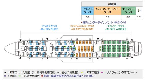 JAL_B787-8型機のシートマップ