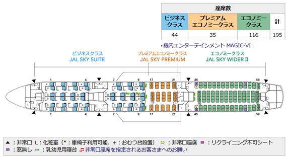 JAL_B787-9型機シートマップ