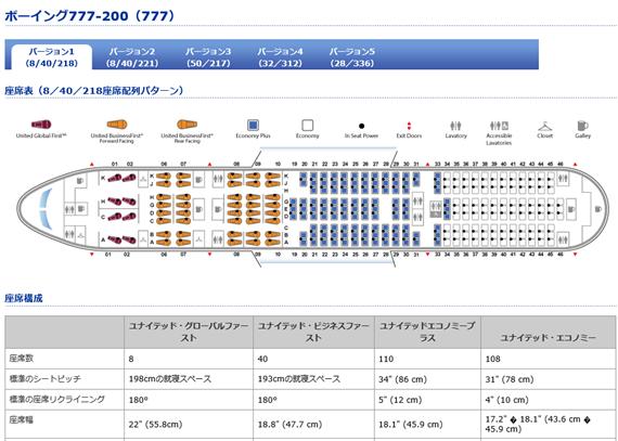 ユナイテッド航空777-200シート情報