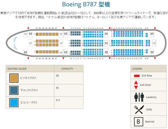 ベトナム航空787-9